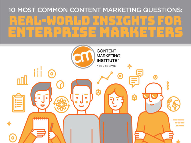 0 Most Common Content Marketing Questions