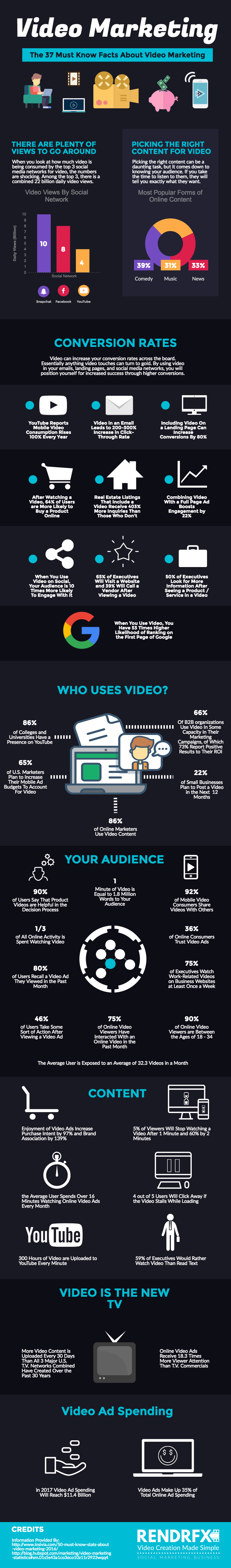 video-marketing-stats-2017