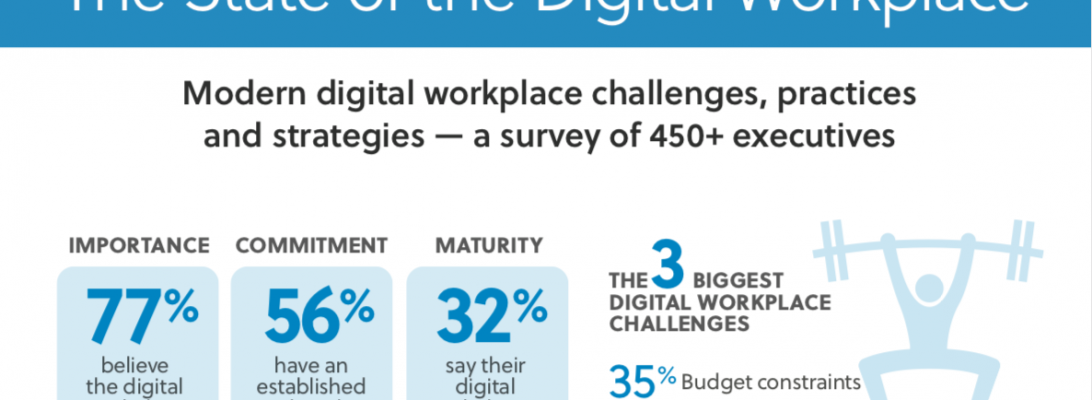 State of Digital Workplace - 2018